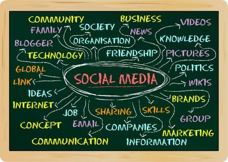 social network concept on a blackboard, vector illustration Vector