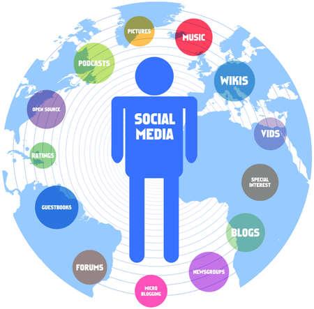 concepto de medios de comunicaci�n social, ilustraci�n vectorial Vectores