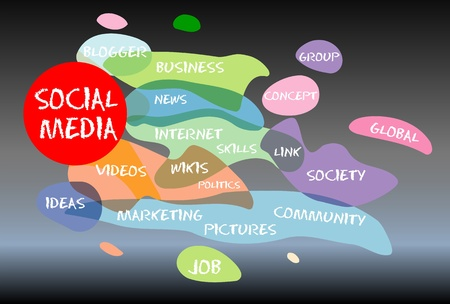 wikis: Social Media concept, grungy w. paint splashes, isolated