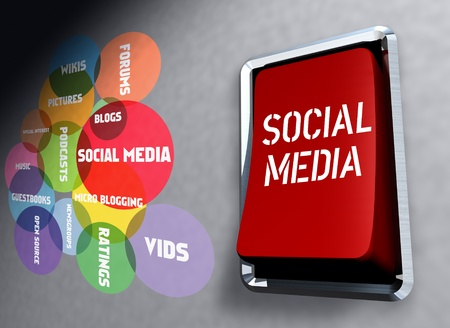wikis: social network and media concept, switch Stock Photo
