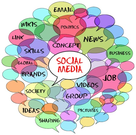wikis: Social media and network concept Illustration