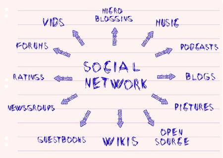 handwritten mind map,social media and network concept  Vector