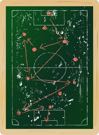 Soccer tactics on grungy chalkboard, vector Vector