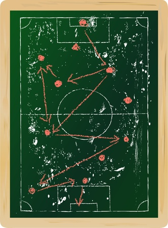 career coach: Soccer tactics on grungy chalkboard, vector