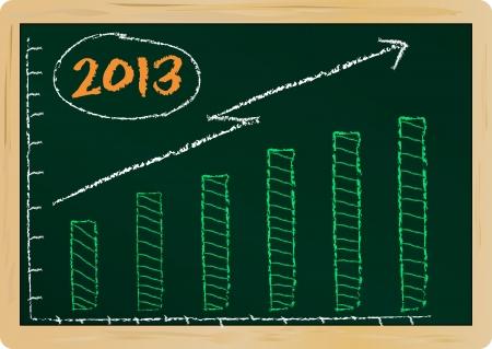 prospects: Diagram  economic prospects for 2013,  illustration Illustration