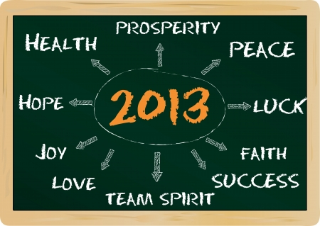 wishes for 2013, happy new year Stock Vector - 16867102
