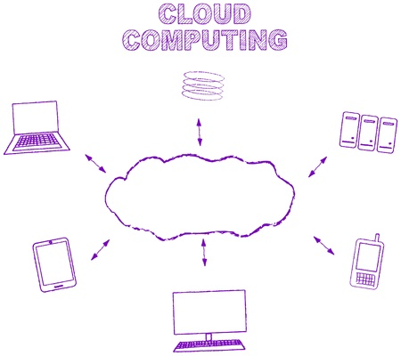 outsourcing: Cloud computing, handwritten concept, free copy space