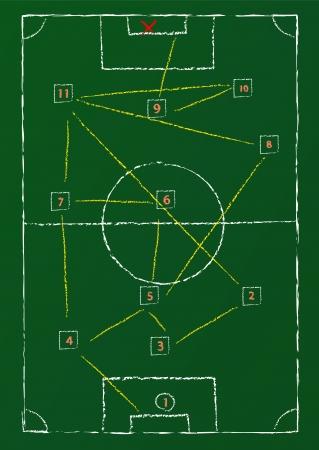 tactic: Soccer tactics diagram on a chalkboard, vector format