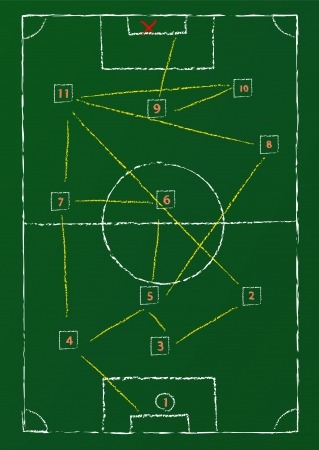 gainer: Soccer tactics diagram on a chalkboard, vector format