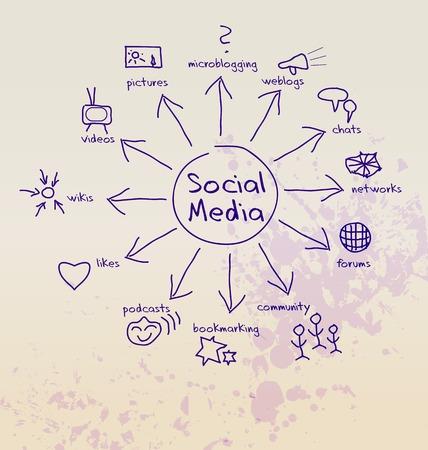 social media concept, grungy sketch, vector illustration Vector