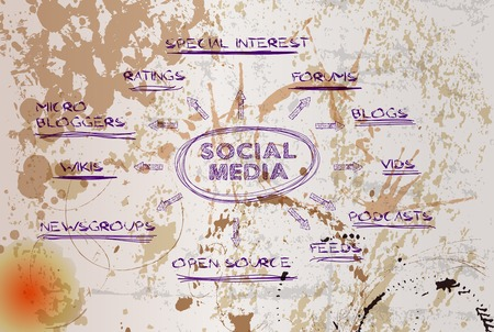 bookmarking: social media mind map, concept, grungy vector illustration