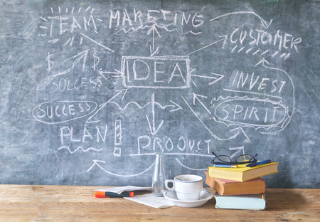 Startup and innovation concept on chalkboard, free copy space  Stock Photo