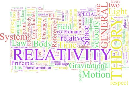 A word cloud based on Einsteins Relativity Theories
