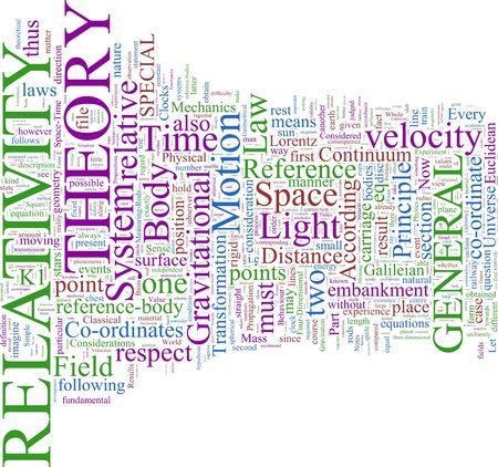 relativity: A word cloud based on Einsteins Relativity Theories
