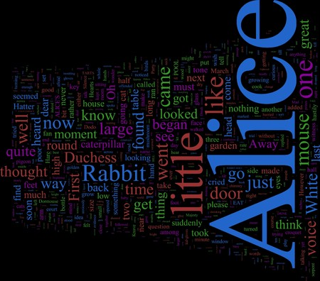 Alice: Word Cloud - Alice in Wonderland