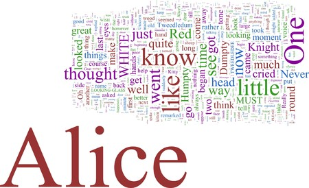 Word Cloud - Through the Looking-Glass photo