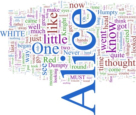 Word Cloud - Through the Looking-Glass