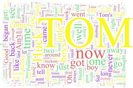 sawyer: Word Cloud Based on Twains Novels