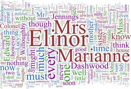 Word Cloud based on Jane Austens Sense and Sensibility