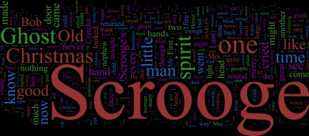 dickens: Word Cloud based on Charles Dickens Stock Photo