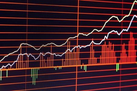 China Securities Stock Photo