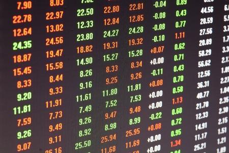 stock brokers: Valores de China