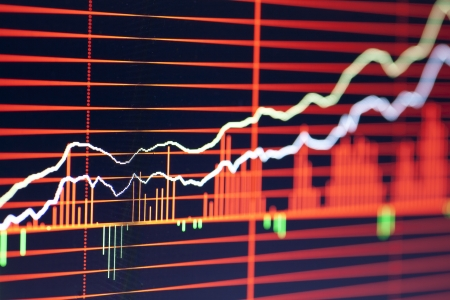 China s stock; Securities and Exchange