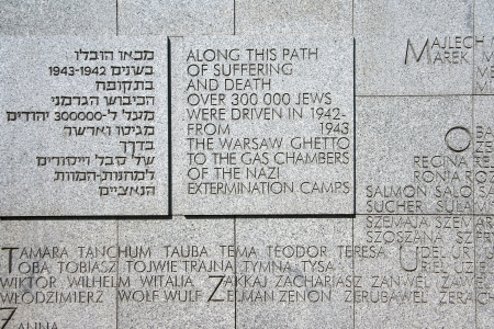 treblinka: Traces of the Jewish Ghetto - Umschlagplatz Memorial