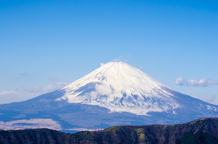 kawaguchi ko: Mt Fuji