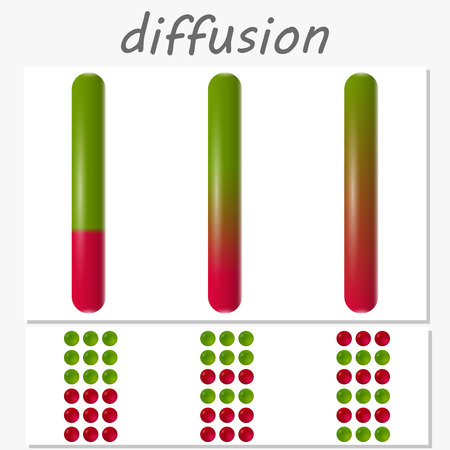 with liquids: Diffusion effect in physics. Mixing liquids and molecules.