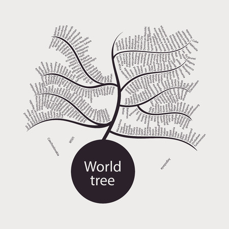 nations: world tree with nations names leaves. It symbolizes the connection and friendship between nations