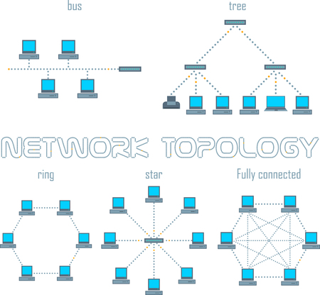 Vector computer network topologies set. Ring, bus, star, fully connected, tree. Illustration