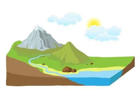 Kawałek ziemi z krajobrazem Ilustracje wektorowe