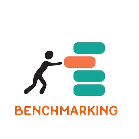 Benchmarking-Konzept