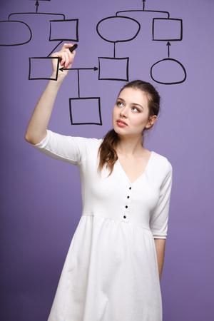 mindmap: Businesswoman drawing flowchart, business process concept Stock Photo