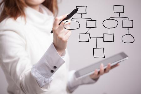 Businesswoman organigramme de dessin, le concept de processus d'affaires sur fond gris.