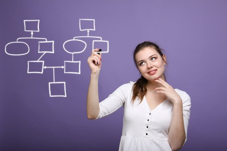 diagrama de flujo: Businesswoman drawing flowchart, business process concept Foto de archivo