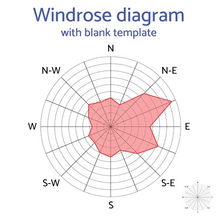 prevailing: Vector windrose diagram with blank template. Weather infographics illustration.