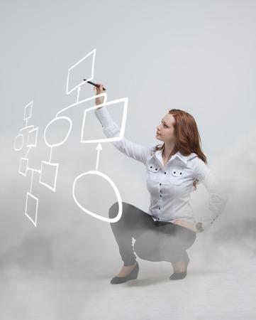 mapa de procesos: diagrama de flujo gráfico de la empresaria, el concepto de procesos de negocios sobre fondo gris.