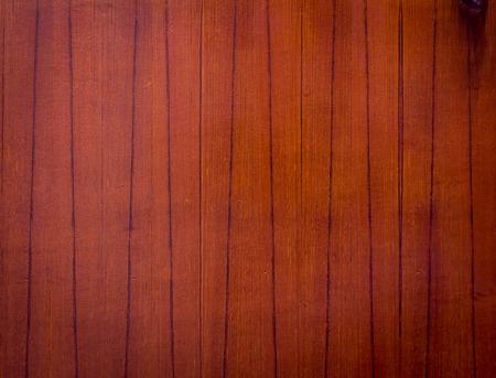 background textures: wood background,textures