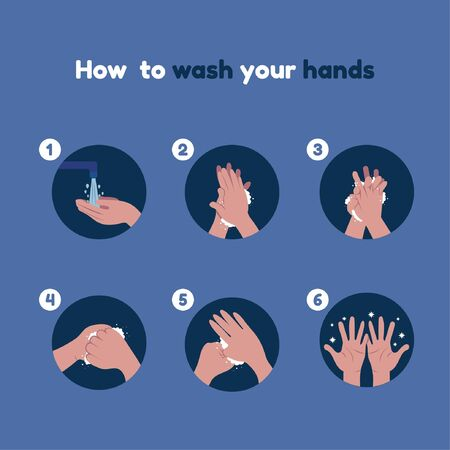 How to wash your hands vector