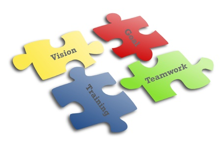 The vision in business
