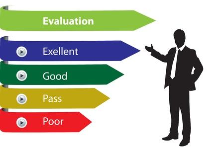job evaluation: evaluation Stock Photo