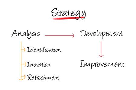 inovation: strategy Stock Photo