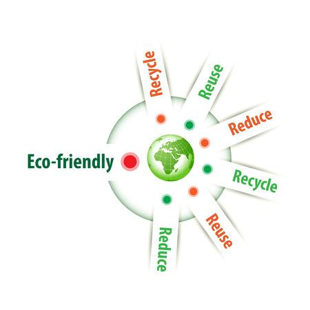 eco friendly photo
