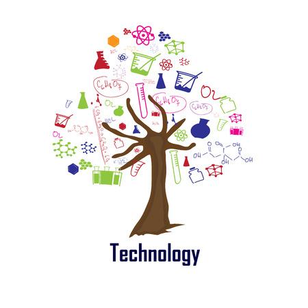 technology: technology