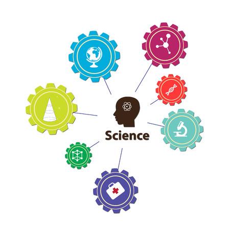 testtube: Science