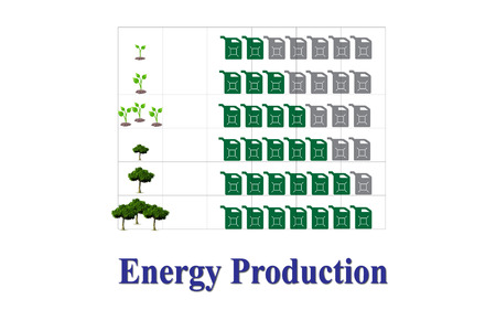 energy production: Energy production