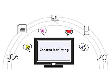 Content marketing or Content Data On Digital Multiedia Publication 版權商用圖片
