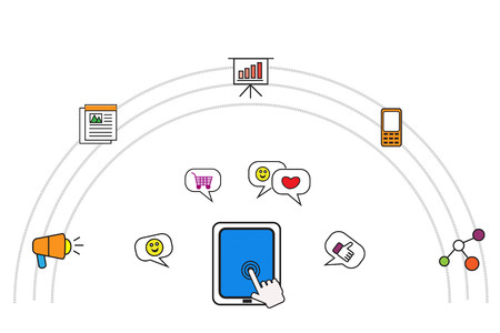 Content marketing concept with podcast, social media, phone, article, review icons